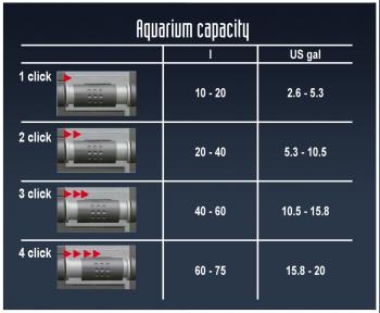 Regulación en función del tamaño del acuario