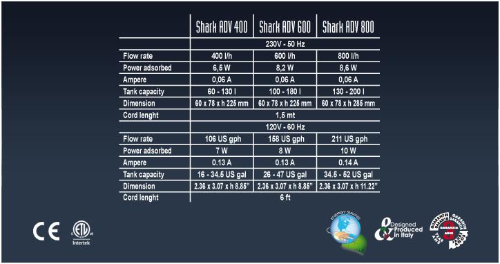 Tabla de características Filtro interior para acuario Shark