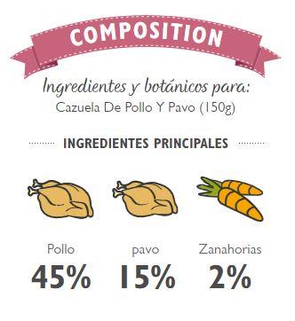 Cazuela de pollo y pavo Lilys